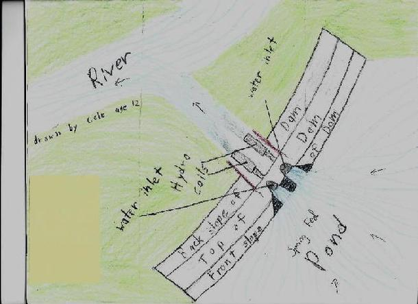 Site installation schematic drawn by a student for his family.